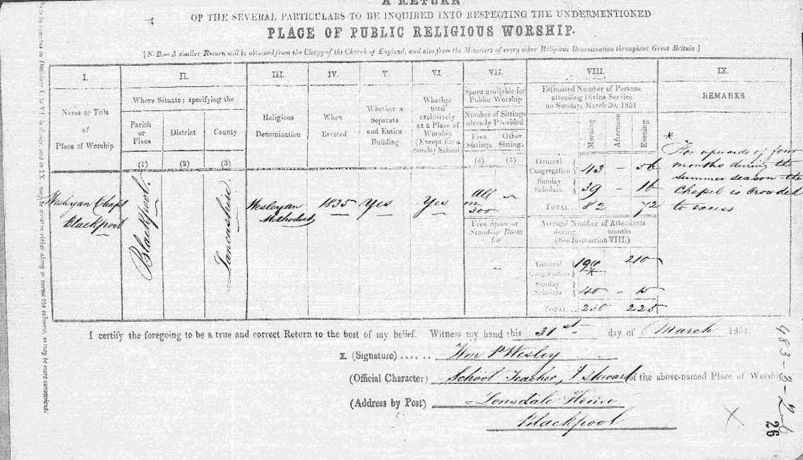 1851 census return for chapel in Blackpool